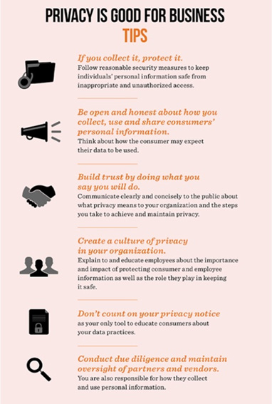 Privacy is Good for Business - Tips